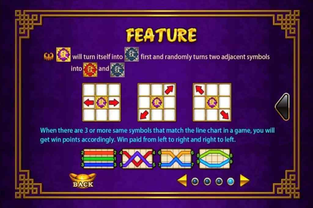 ฟีเจอร์ของเกม Lucky God 2 Jack88