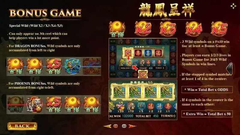 ฟีเจอร์ และ เพย์ไลน์ ของเกม Dragon Phoenix Jack88