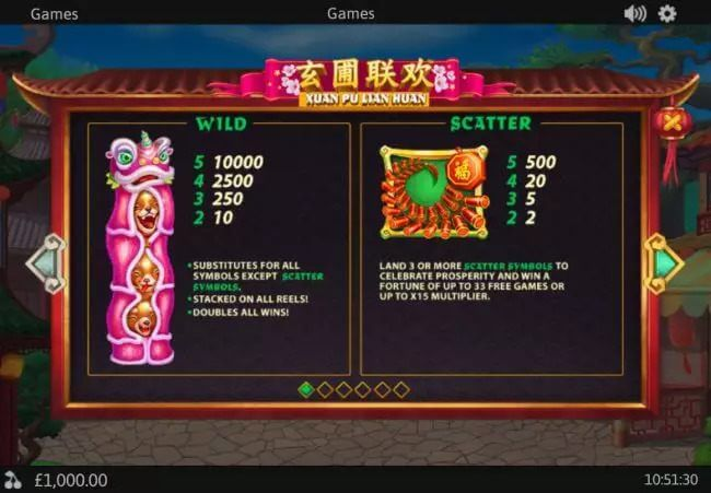 Wild และ Scatter ของเกม Xuan Pu Lian Huan Jack88