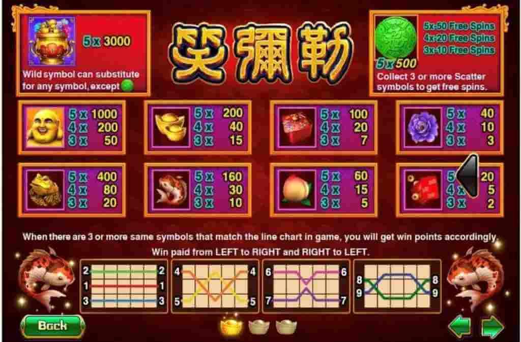 ไลน์ของเกม Happy Buddha Jack88