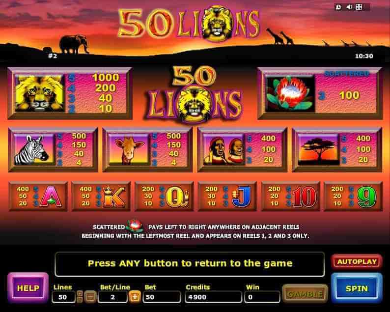 อัตราการจ่ายในเกม 50 lions Jack88