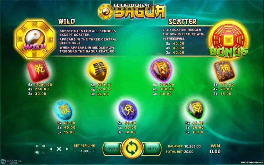 อัตราการจ่ายภายในเกม Bagua Jack88