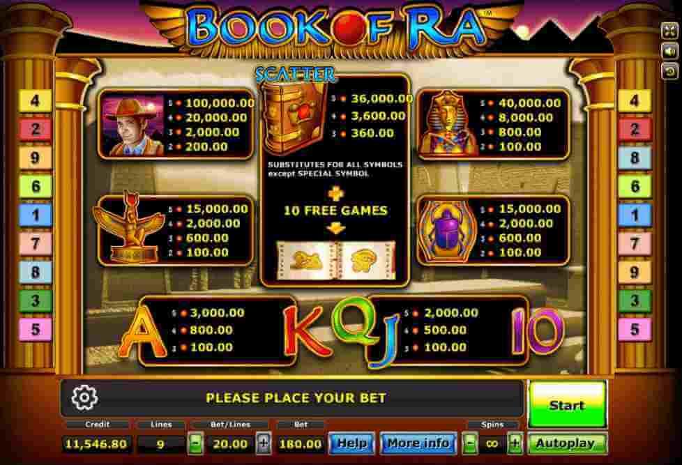 อัตราจ่ายในเกม Book Of Ra Jack88
