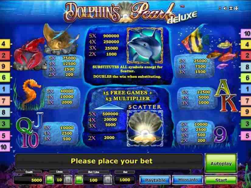 อัตราจ่ายในเกม Dolphin's Pearl Deluxe Jack88