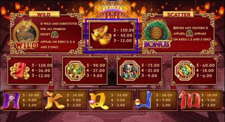 อัตราจ่ายภายในเกม Dragon Power Flame Jack88