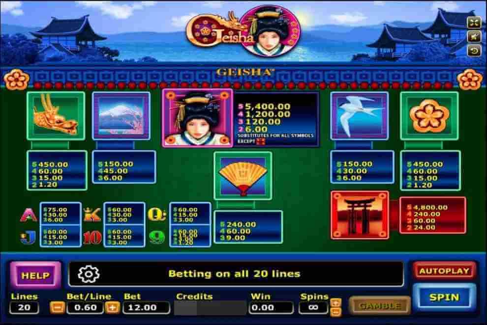 อัตราจ่านในเกม geisha Jack88