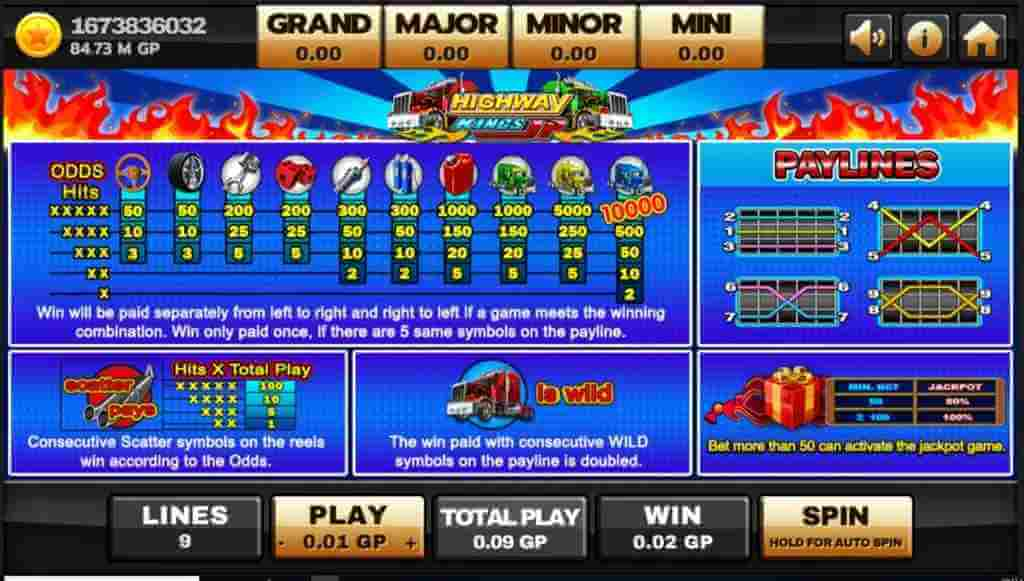 อัตราการจ่ายในเกม Highway Kings jp Jack88