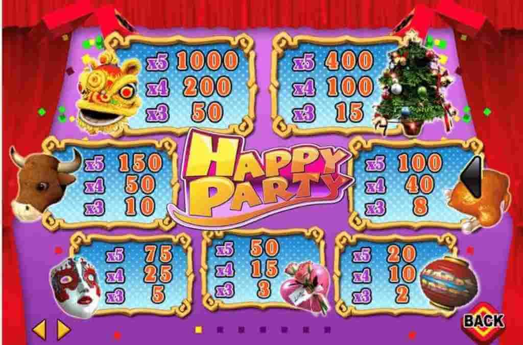 อัตราจ่ายในเกใ Happy Party Jack88