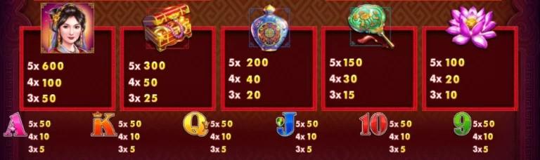 อัตราจ่ายเกม JIN FU XING YUN JACK88