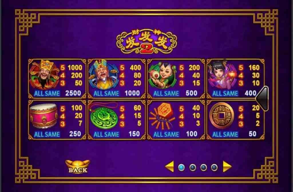 อัตราจ่ายในเกม Lucky God 2 Jack88