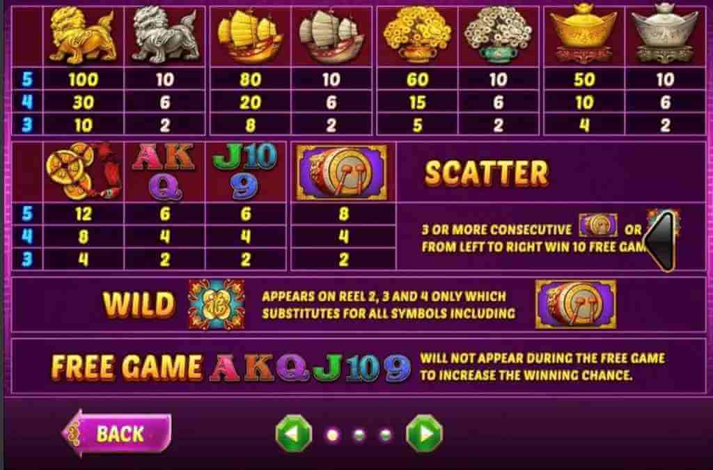 Wild และ Scatter ของเกม Lucky Drum Jack88