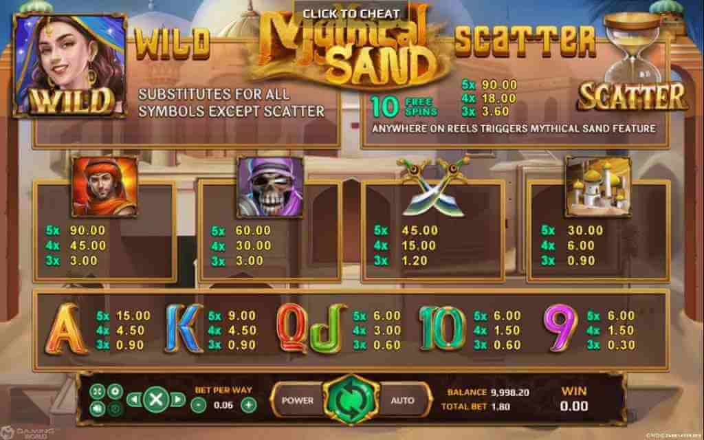 อัตราจ่ายภายในเกม Mythical Sand Jack88