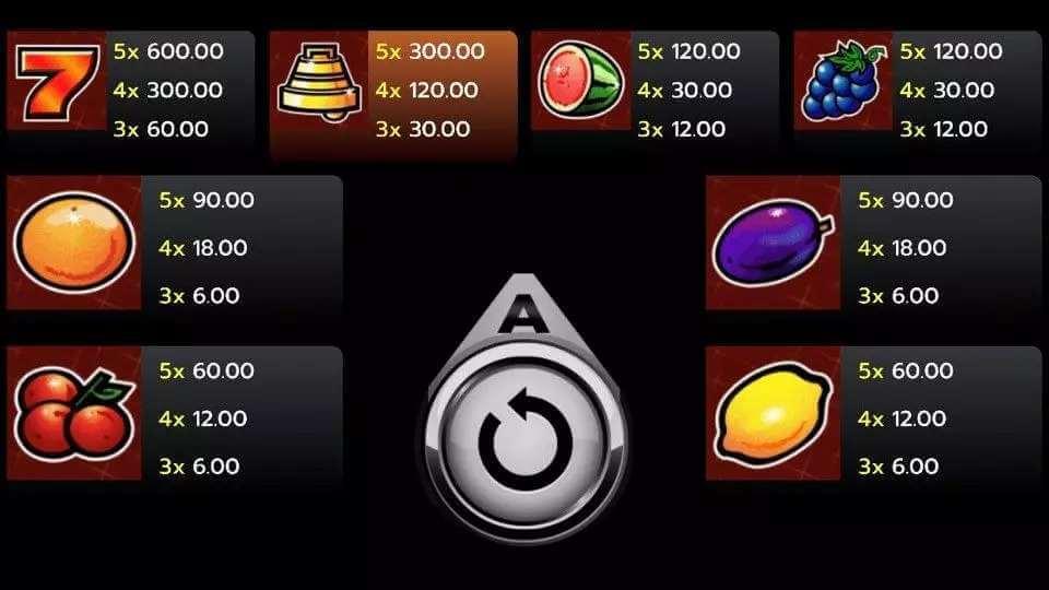 อัตราจ่ายในเกม Power Stars Jack88