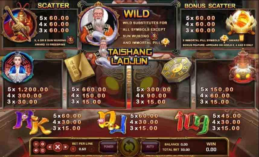 อัตราการจ่ายภายในเกม TAISHANG LAOJUN Jack88