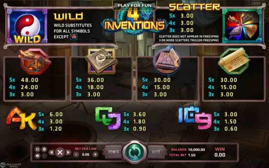 อัตราจ่ายภายในเกม The Four Inventions JACK88