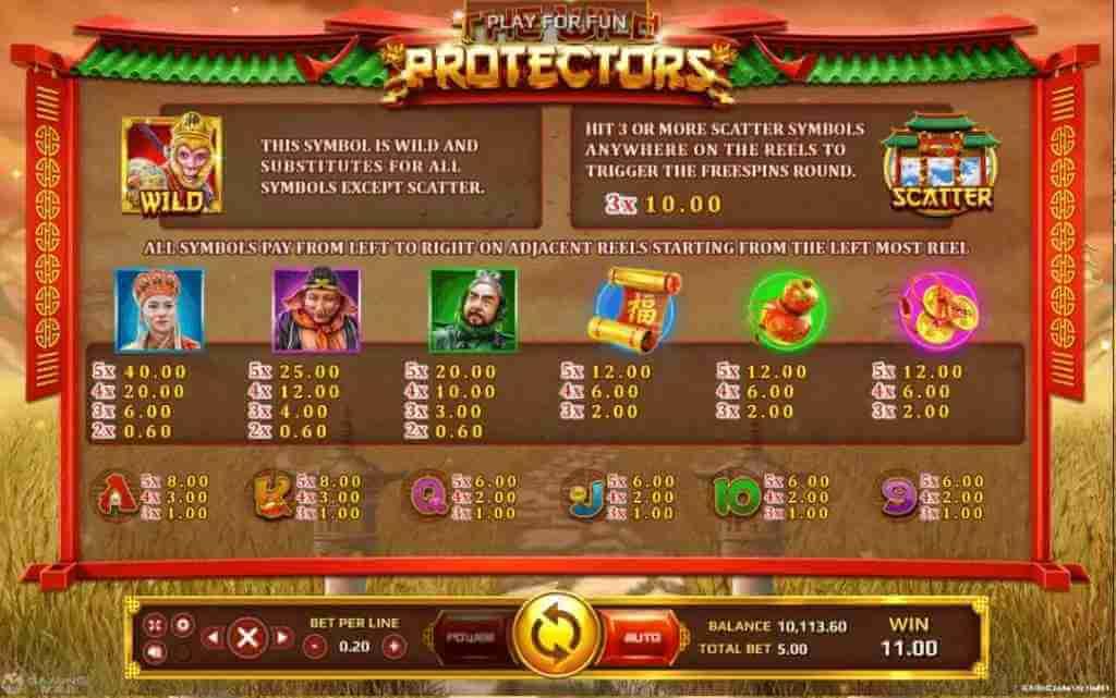 อัตราจ่าย เกม The Wild Protectors Jack88