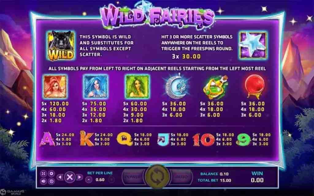 อัตราจ่ายในเกม WILD FAIRIES JACK88
