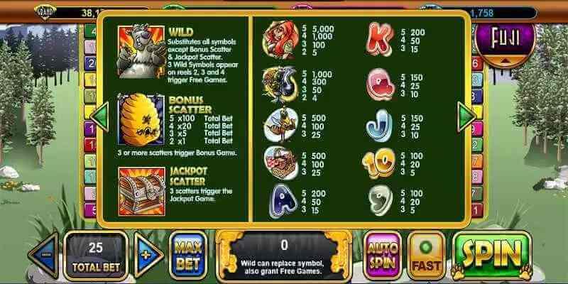 อัตราการจ่ายในเกม Bonus Bears Jack88