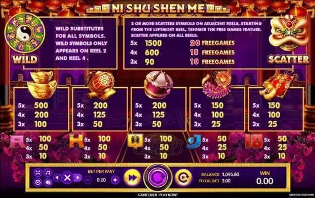 อัตราจ่ายในเกม Ni Shu Shen Me Jack88