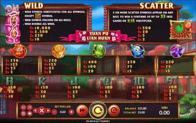 อัตราจ่ายภายในเกม Xuan Pu Lian Huan Jack88