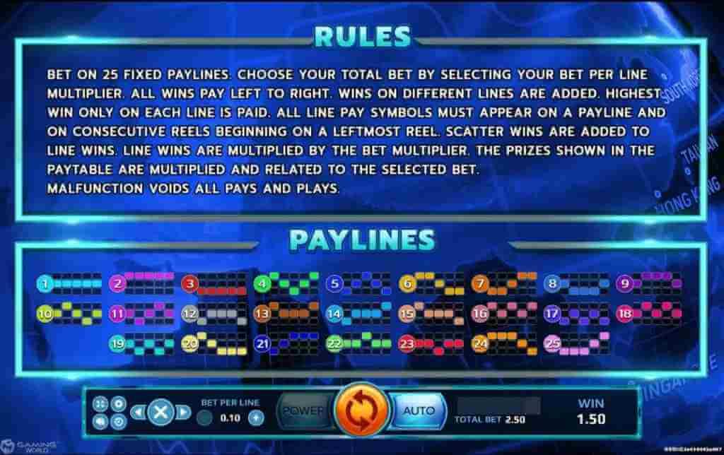กฏิกาในเกม 4 TIGERS Jack88