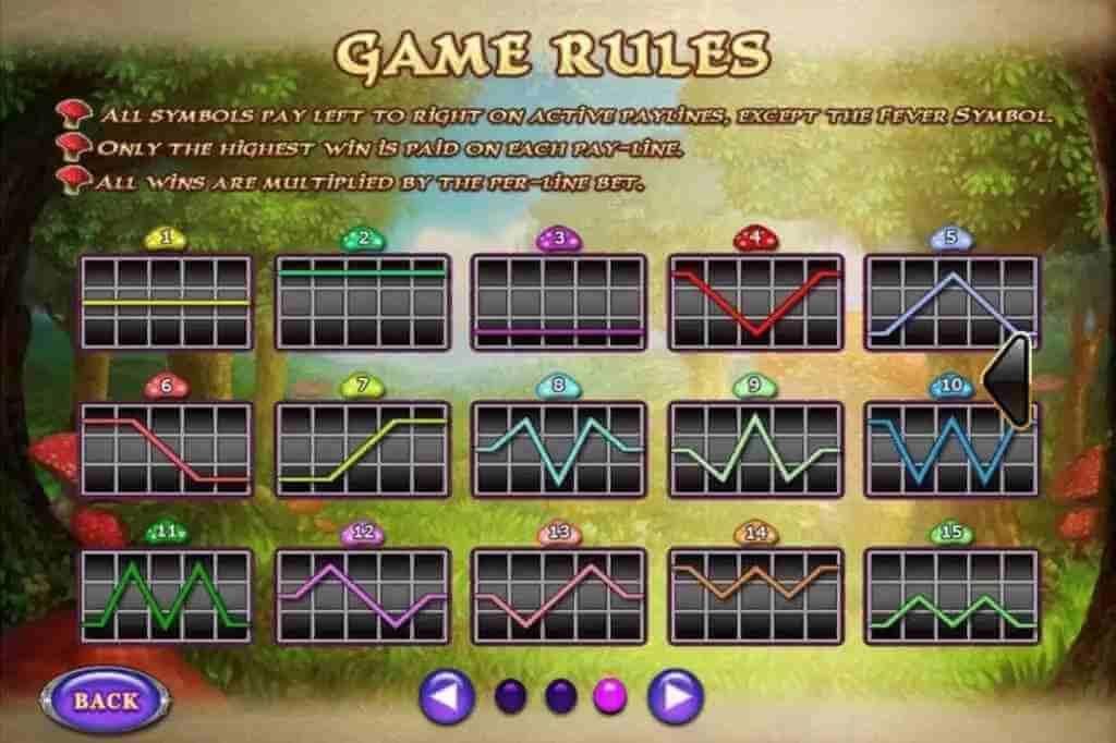 ไลน์ต่างๆ ในเกม Alice In Wonderland Jack88