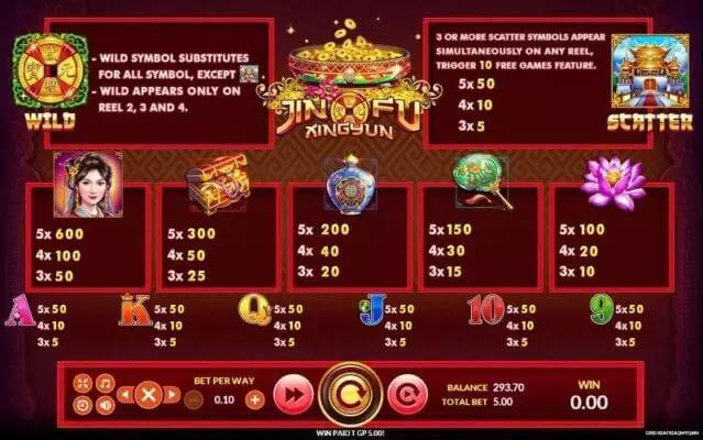 สัญลักษณ์ในเกม JIN FU XING YUN JACK88