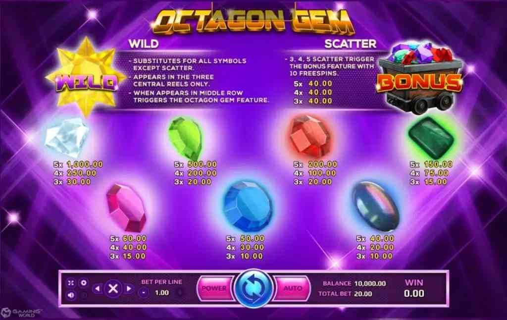 อัตราจ่ายภายในเกม Octagon Gem Jack88