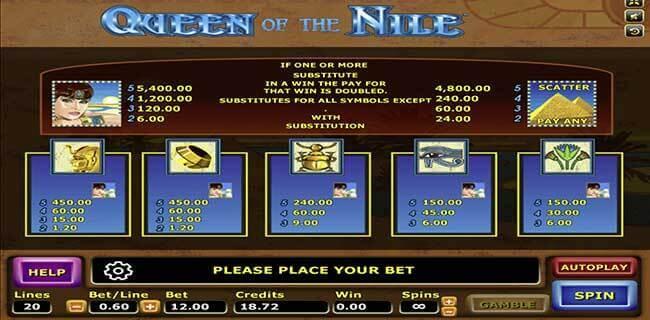 อัตราการจ่ายของเกม