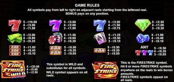 อัตราการจ่ายในเกม