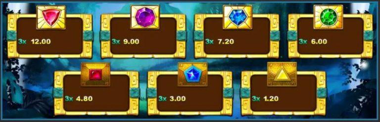 Aztec Gems เกมสล็อต Line https://lin.ee/n4tfYFI