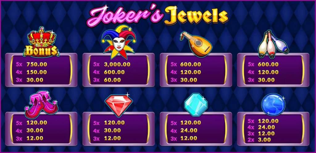 Joker Jewels เกมสล็อต Line https://lin.ee/n4tfYFI