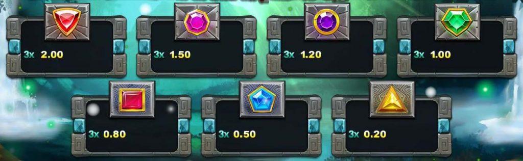 Mayan Gems สูตรเกมออนไลน์ แจกจริง https://jack88tm.vip/