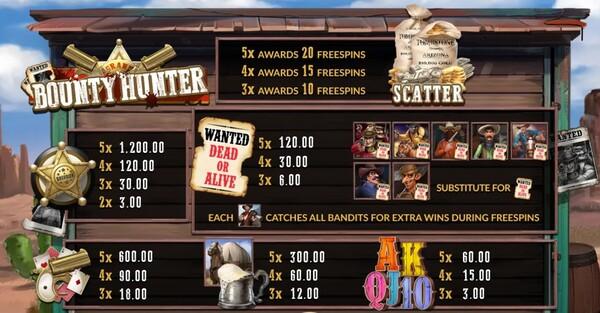 Bounty Hunter อัตราการจ่ายของเกม