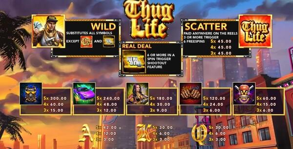 Thug Life อัตราการจ่ายของเกม