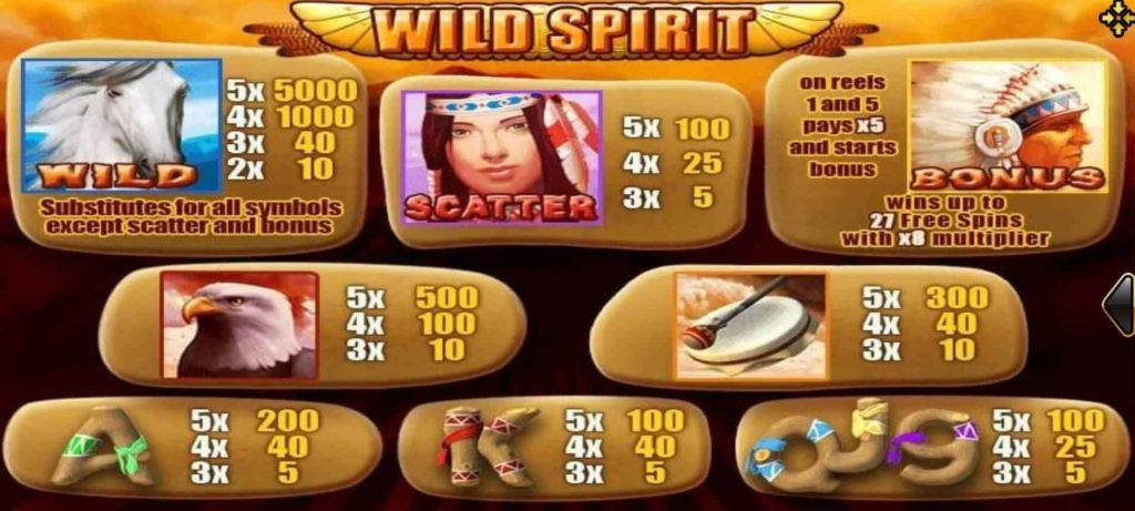 Wild Spirit เกมสล็อต Line https://lin.ee/n4tfYFI