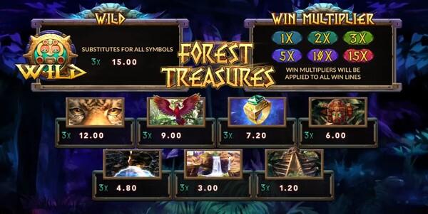 Forest Treasure การจ่ายเครดิต