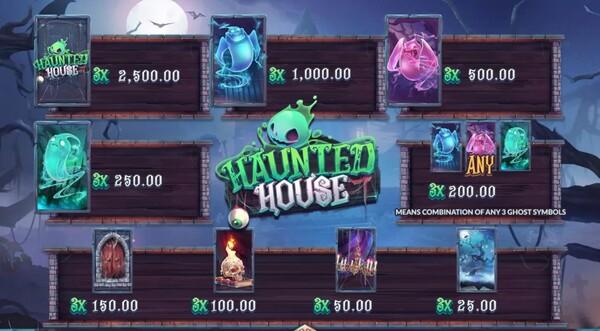 Haunted House ระบบจ่ายเงินของเกม
